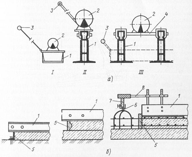Конструктивные схемы виброреек