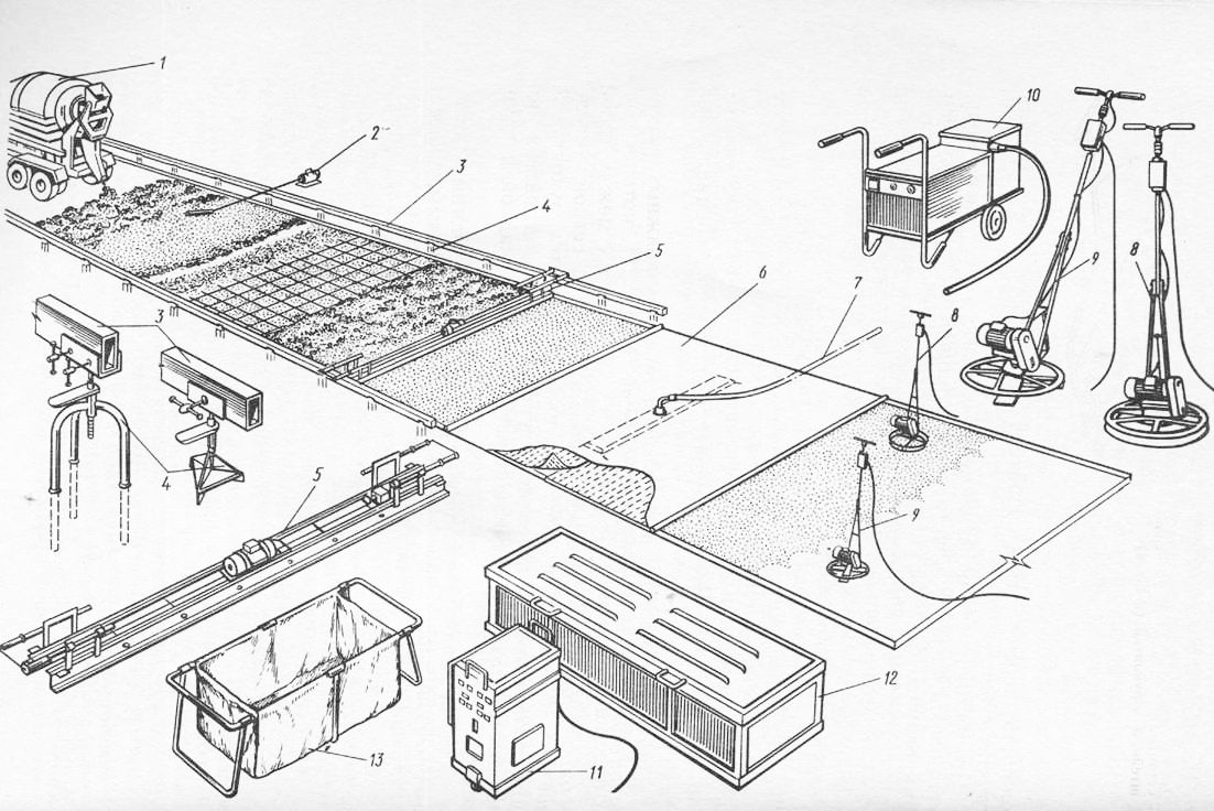 схема устройства фундамента подкранового пути