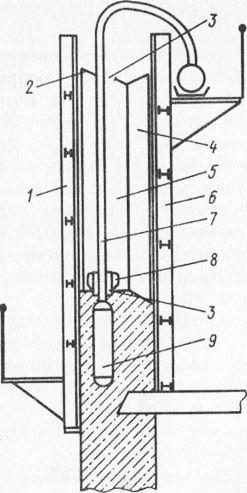 Схема уплотнения бетонной