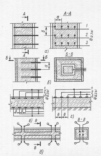 Электроды для прогрева бетона: