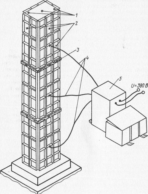 Электропрогрев бетона колонны