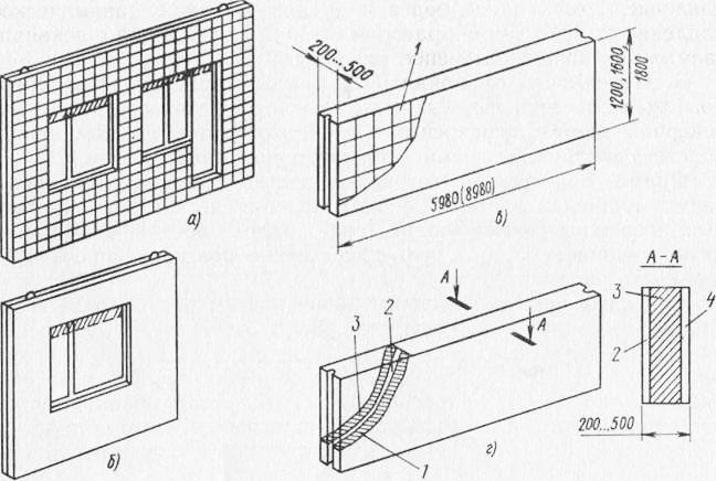 Плиты стеновые жби размеры балка потолочная железобетонная