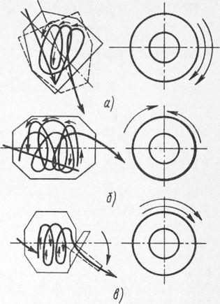 Схема гравитационных