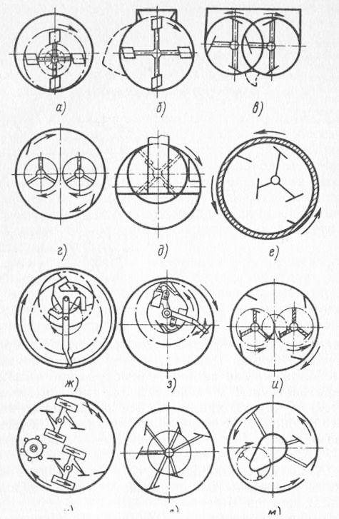 Схемы смесителей