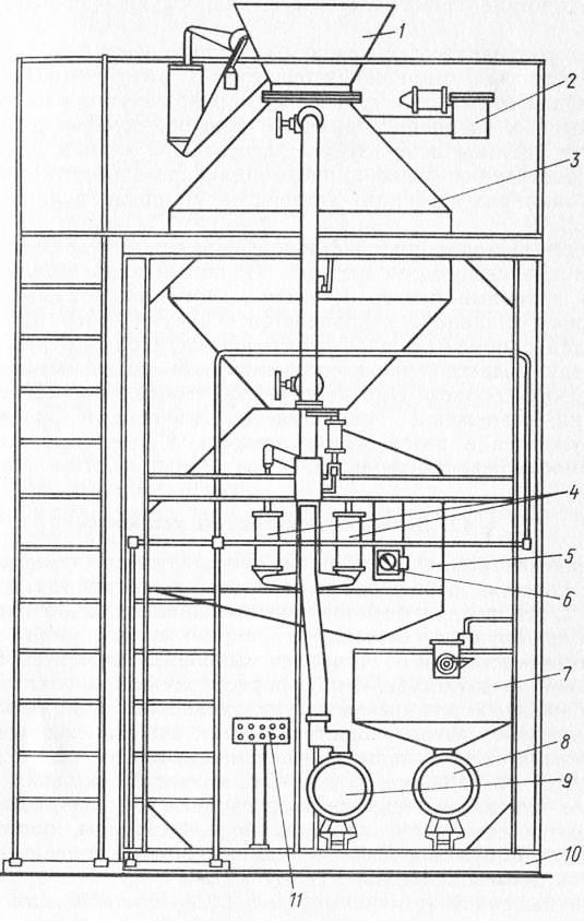 Схема вакуум-установки для