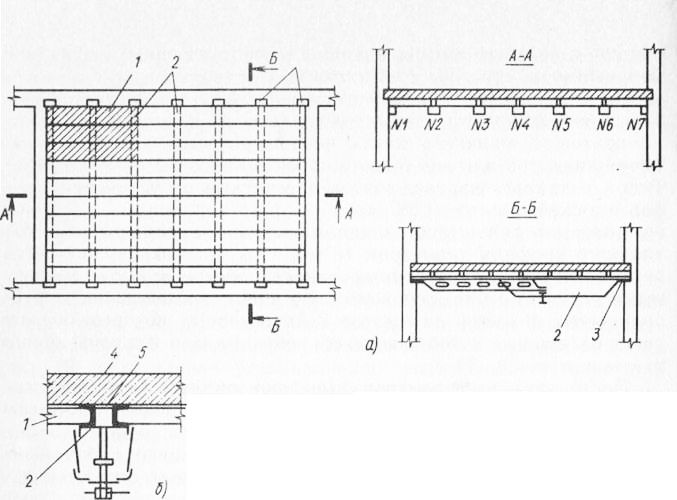 Схема опалубки ригелей