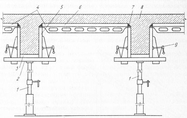 Схема опалубки ребристого