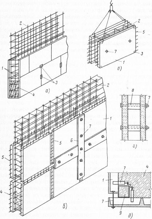 Несъемная опалубка железобетонная плиты ребристые 6м серия