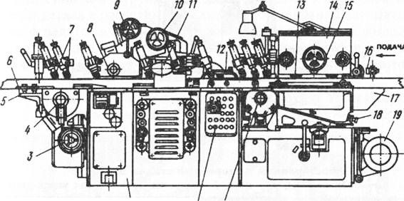 станок С16-5П 1 — пульт