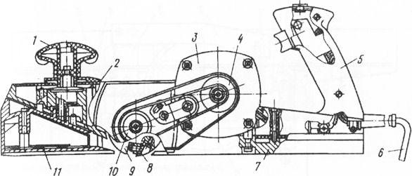 Конструкция рубанков