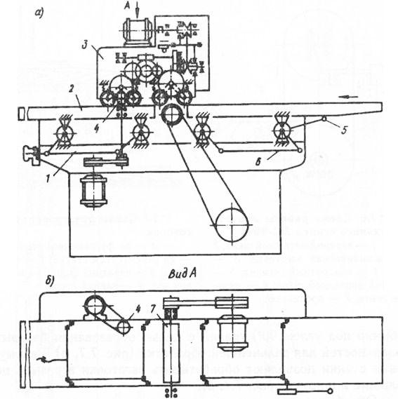 фуговального станка С2Ф-4