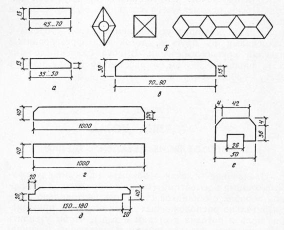 Схемы досок для отделки дома: