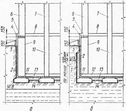 Гидроизоляция фундаментов зданий с высоким уровнем грунтовых вод шпатлевки при отрицательных температурах