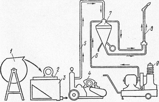 Схема приобъектного узла по