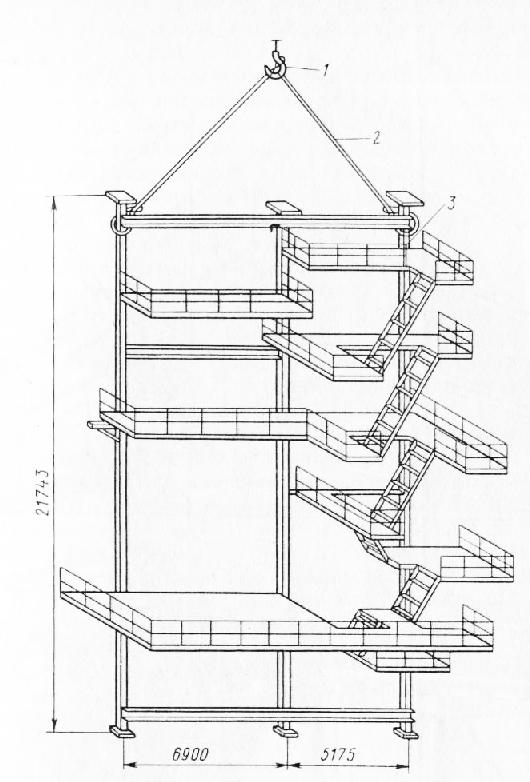Схема строповки блока боковой