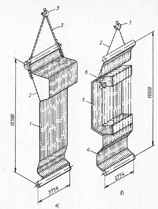 Схемы строповки блоков экранов