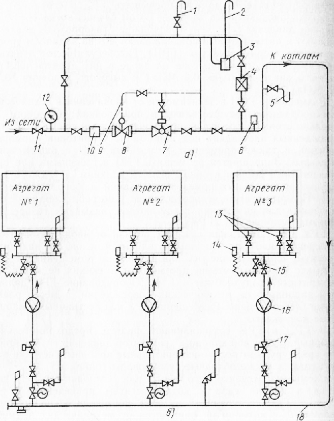 Схемы газорегуляторного пункта