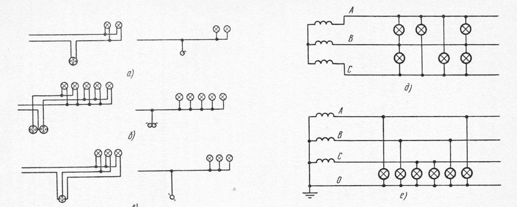 Схемы присоединения группы