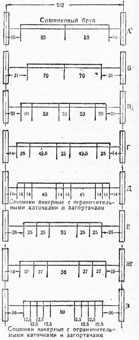 Схема междурядий для посева
