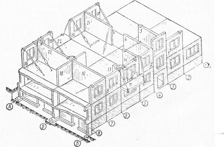 Схема монтажа крупнопанельного