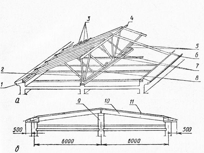 Обрешетка железобетонной крыши плита перекрытия 3 8