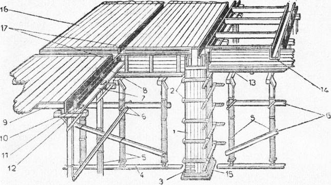 Схема установки мелкощитовой