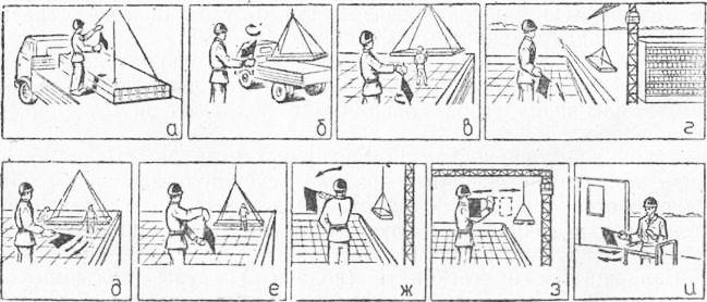 Схема сигналов крановщику: а