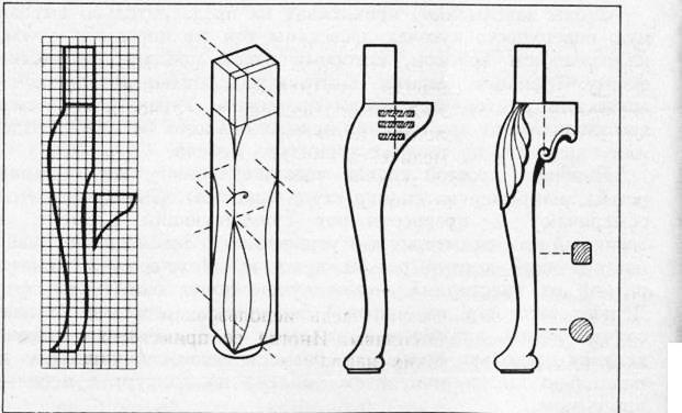 Резные ножки для стола своими руками