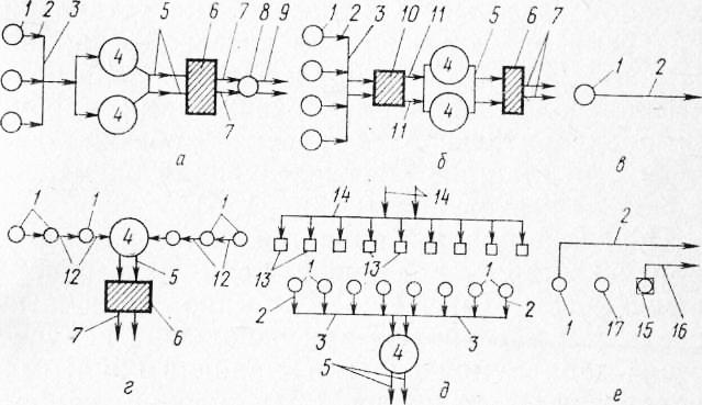 На рис 1 показана схема образования 188