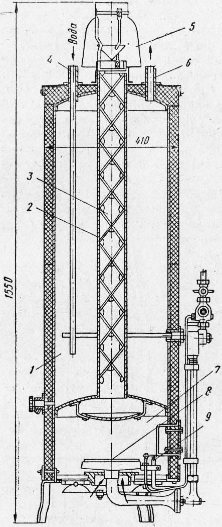 Инструкция водонагреватель агв 80