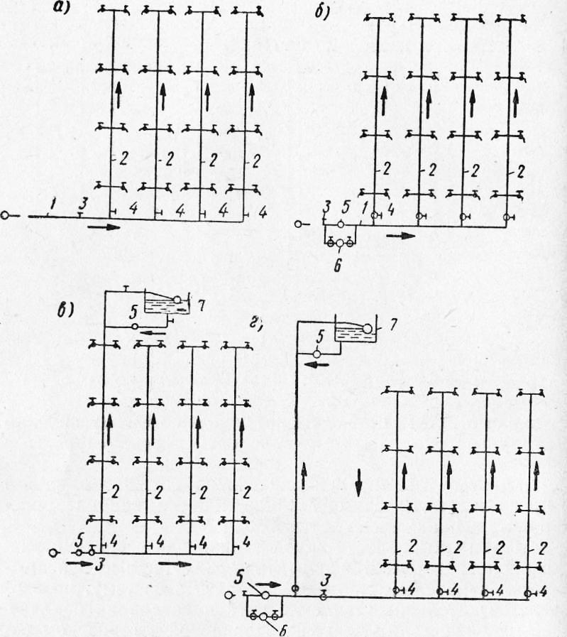 Схема внутреннего водопровода: