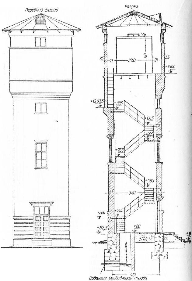 Внутреннее устройство водонапорной башни из кирпича