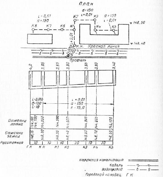 Схема домовой канализации