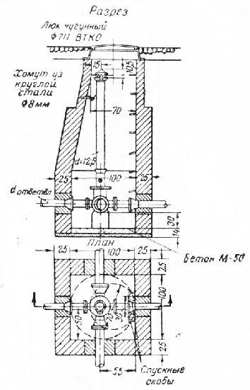 Установка гидранта в колодце
