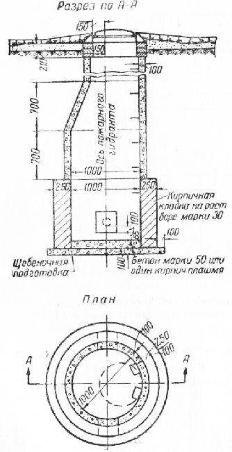 Колодцы железобетонные смотровые кировские железобетонные заводы